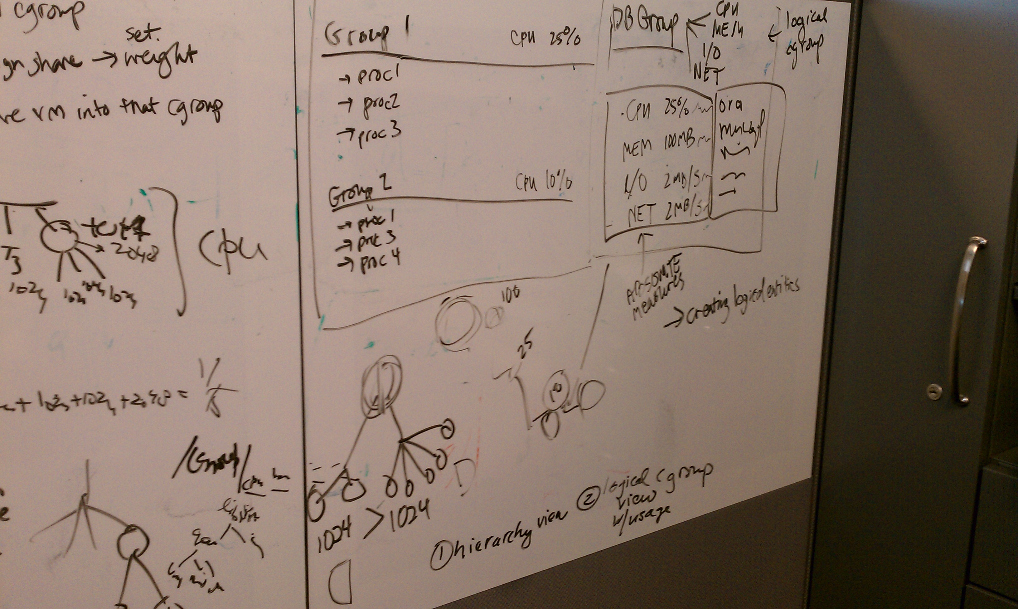 Cgroups-early-whiteboard-3.jpg