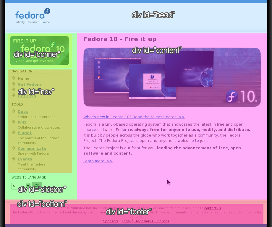 Fedora-css page-layout diagram screenshot-overlay.png