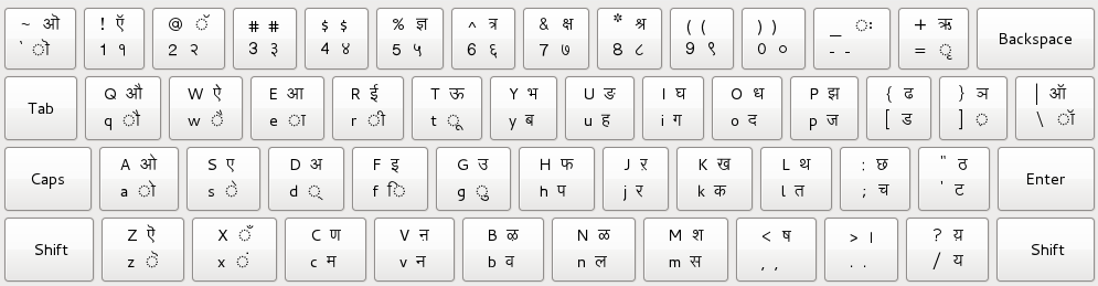 marathi fonts with keyboard