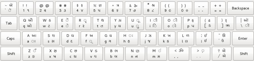 Why Gujarati Language Is Not Included In Intex Aqua Fish A Jolla