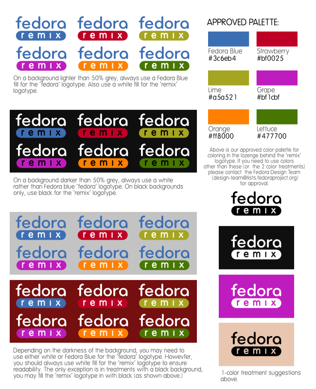 Fedora Remix design guidelines.png