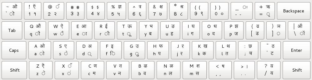 Roma telugu keyboard layout pdf / Le Banc Chevalier et