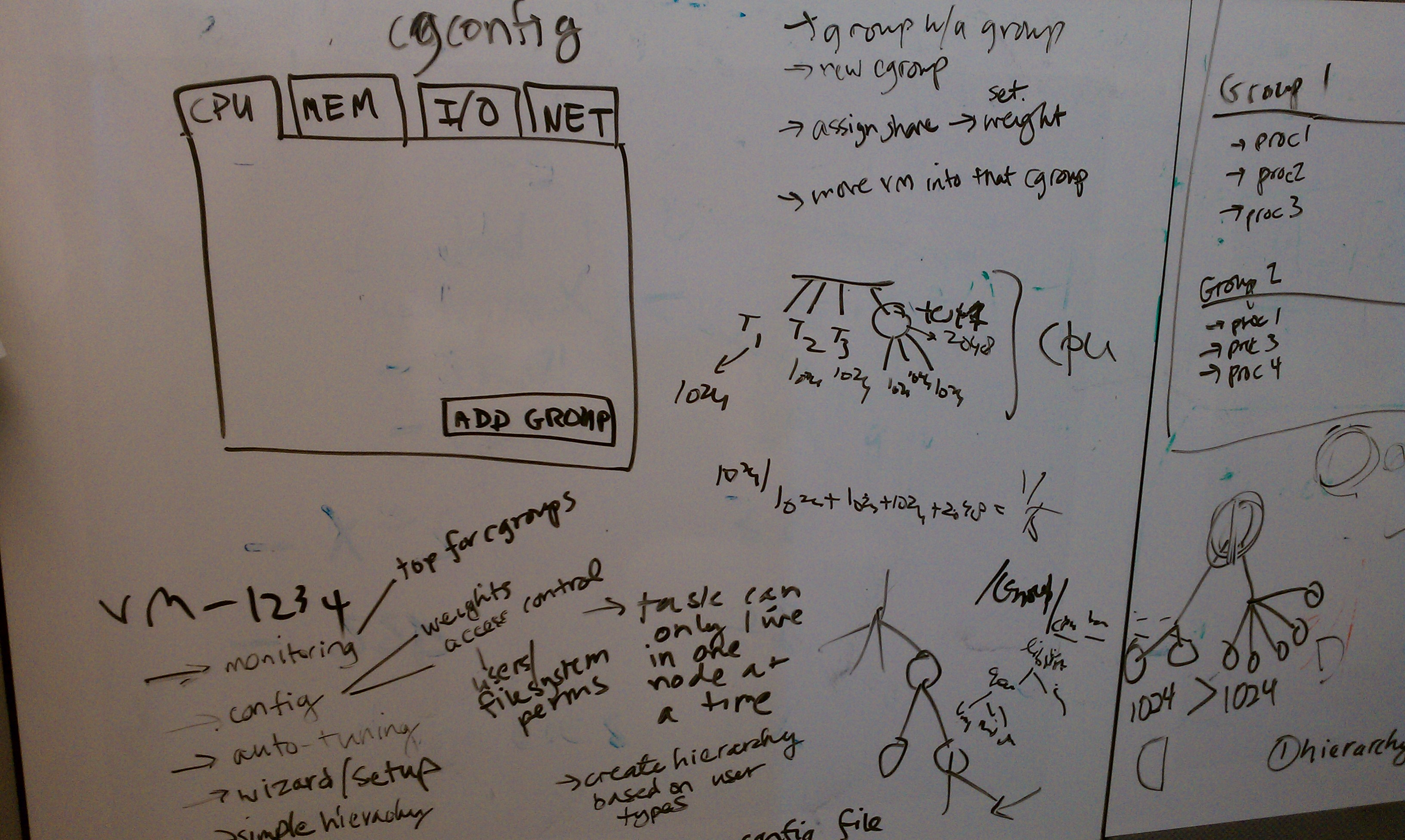 Cgroups-early-whiteboard-1.jpg
