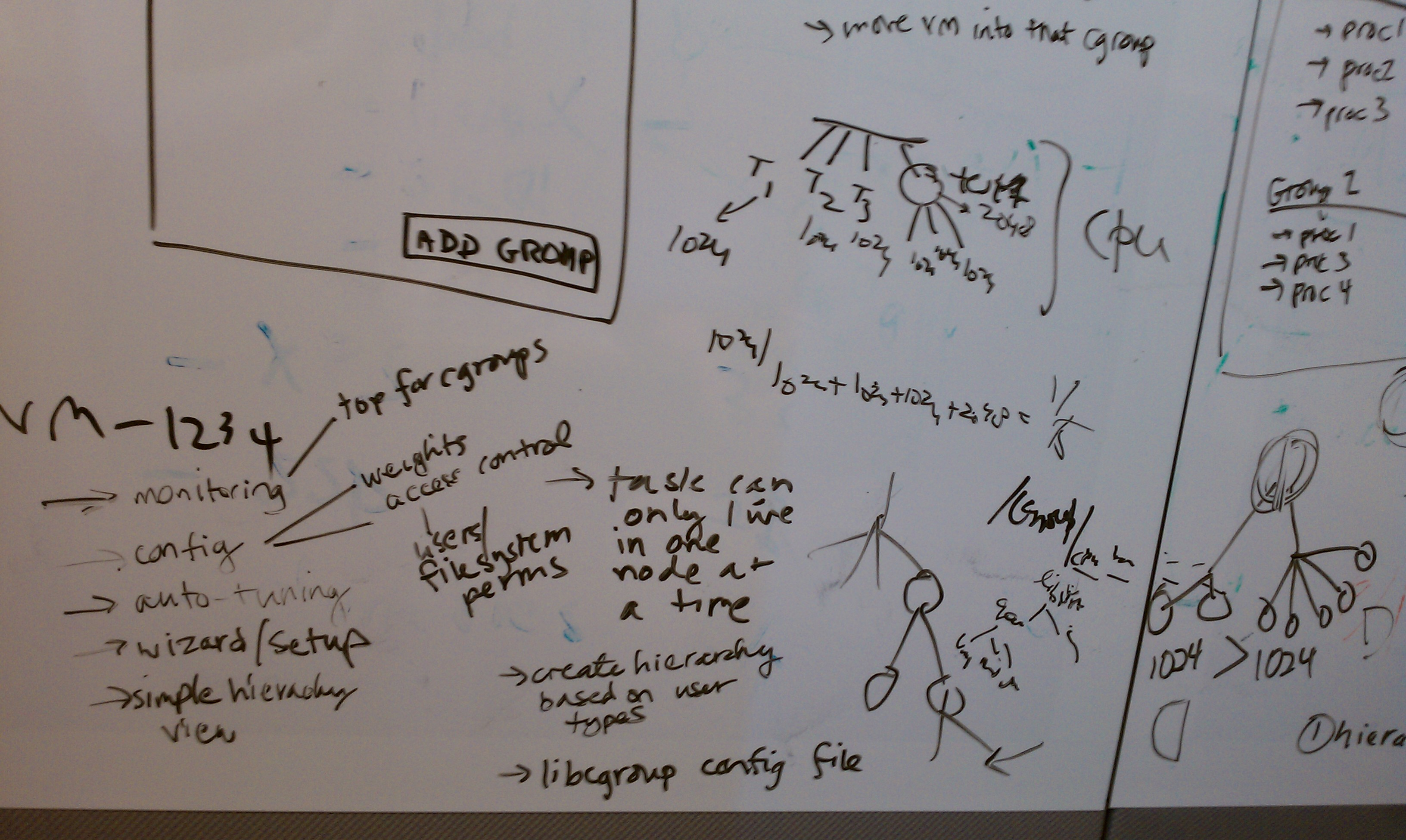 Cgroups-early-whiteboard-2.jpg