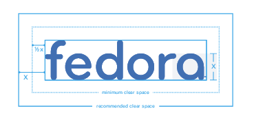 Logo UsageGuidelines logotypeclearspace.png
