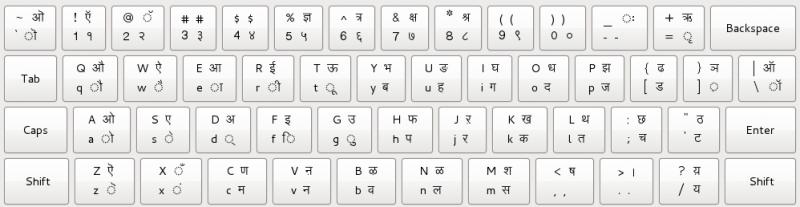 Indian language keyboard options - BG Mahesh | mahesh com