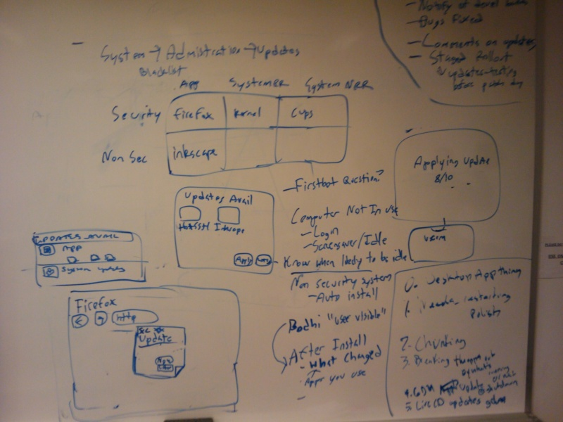File:FUDCon Desktop Update UX Whiteboard.jpg