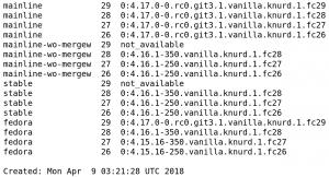 Kernel Vanilla Repositories-FAQ - Fedora Project Wiki